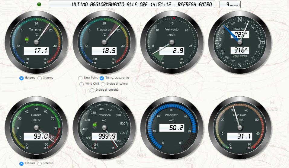 Screenshot della pagina con i dati in tempo reale